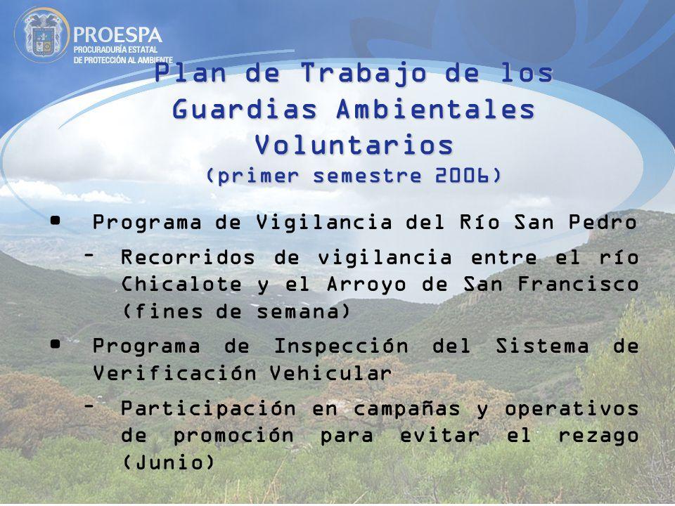 Plan de Trabajo de los Guardias Ambientales Voluntarios (primer semestre 2006) Programa de Vigilancia del Río San Pedro – Recorridos de vigilancia ent