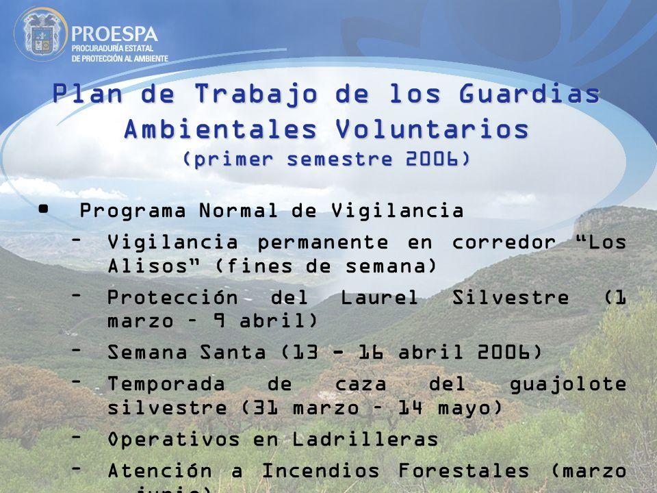 Plan de Trabajo de los Guardias Ambientales Voluntarios (primer semestre 2006) Programa Normal de Vigilancia – Vigilancia permanente en corredor Los A