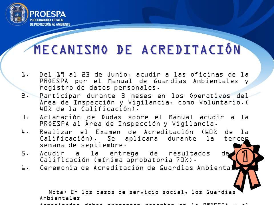 MECANISMO DE ACREDITACIÓN 1.Del 19 al 23 de Junio, acudir a las oficinas de la PROESPA por el Manual de Guardias Ambientales y registro de datos perso