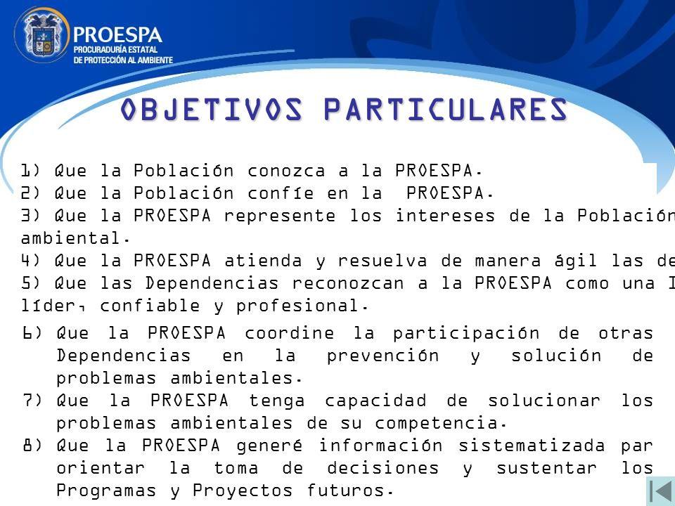 OBJETIVOS PARTICULARES 1)Que la Población conozca a la PROESPA. 2)Que la Población confíe en la PROESPA. 3)Que la PROESPA represente los intereses de