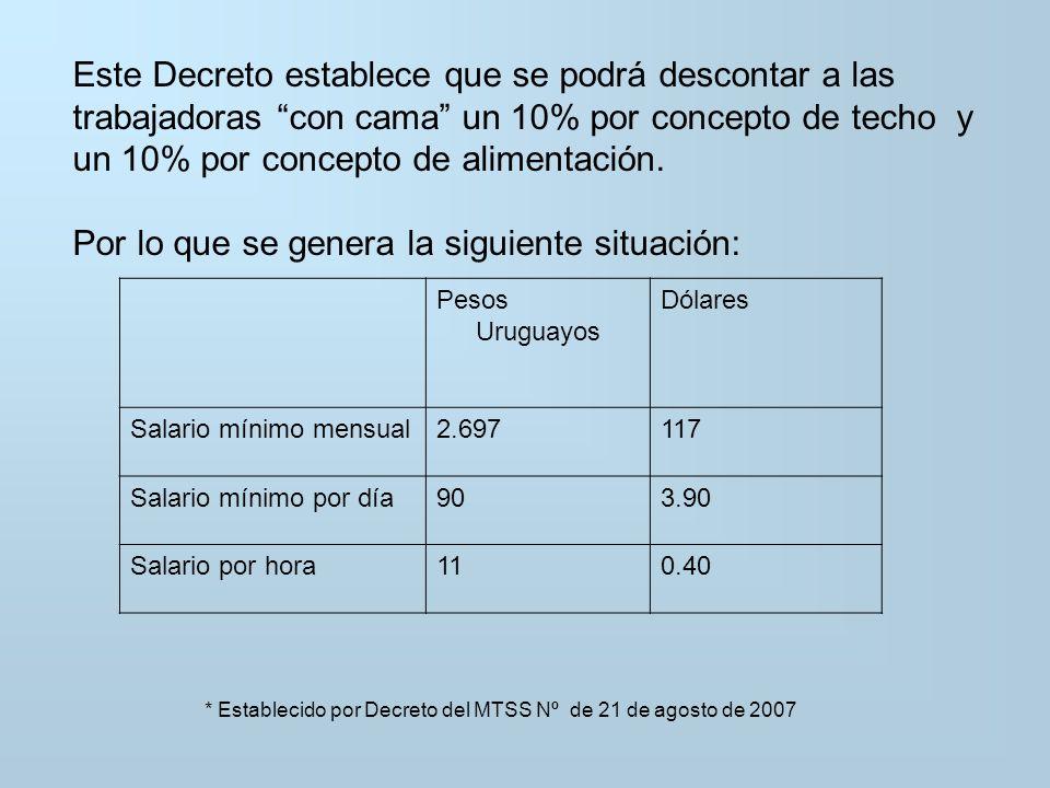 Este Decreto establece que se podrá descontar a las trabajadoras con cama un 10% por concepto de techo y un 10% por concepto de alimentación.