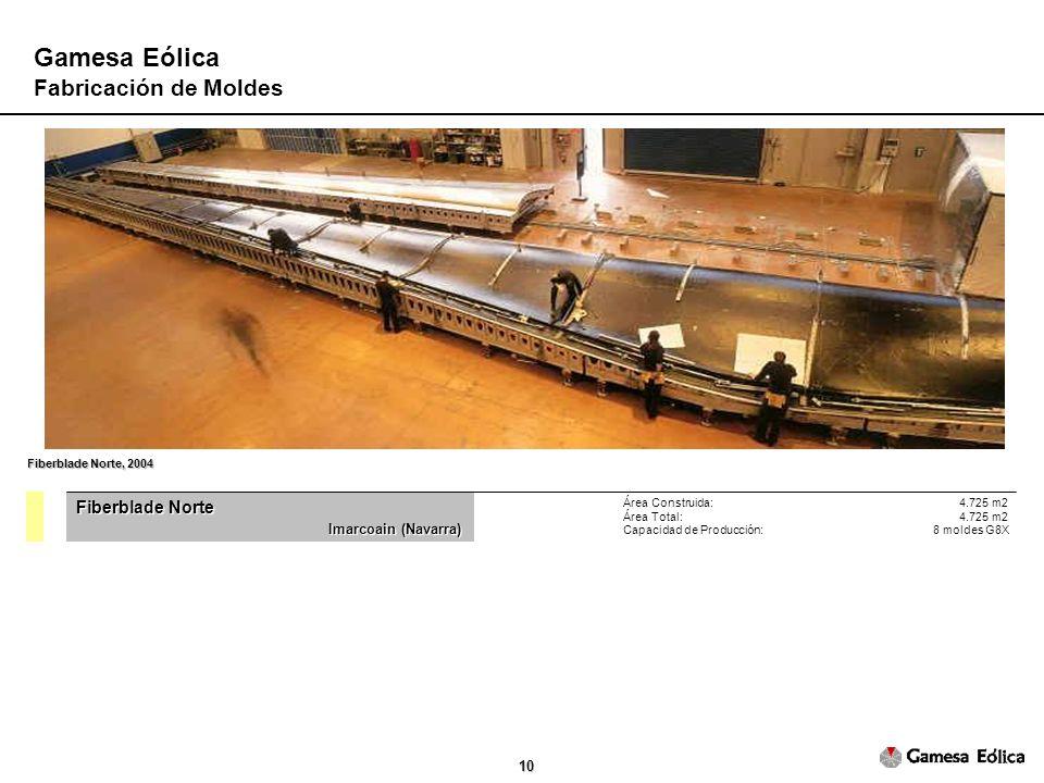 10 Fiberblade Norte Imarcoain (Navarra) Imarcoain (Navarra) Fiberblade Norte, 2004 Gamesa Eólica Fabricación de Moldes Área Construida: 4.725 m2 Área Total: 4.725 m2 Capacidad de Producción: 8 moldes G8X