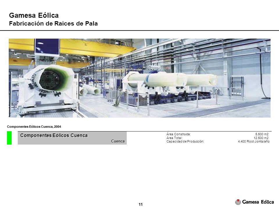 11 Componentes Eólicos Cuenca Cuenca Cuenca Componentes Eólicos Cuenca, 2004 Gamesa Eólica Fabricación de Raices de Pala Área Construida: 5.500 m2 Área Total: 12.500 m2 Capacidad de Producción: 4.400 Root Joints/año