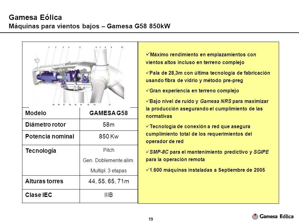 19 ModeloGAMESA G58 Diámetro rotor58m Potencia nominal850 Kw Tecnología Pitch Gen.