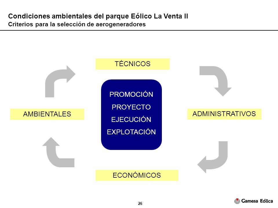 26 Condiciones ambientales del parque Eólico La Venta II Criterios para la selección de aerogeneradores AMBIENTALES TÉCNICOS ADMINISTRATIVOS ECONÓMICOS PROMOCIÓN PROYECTO EJECUCIÓN EXPLOTACIÓN