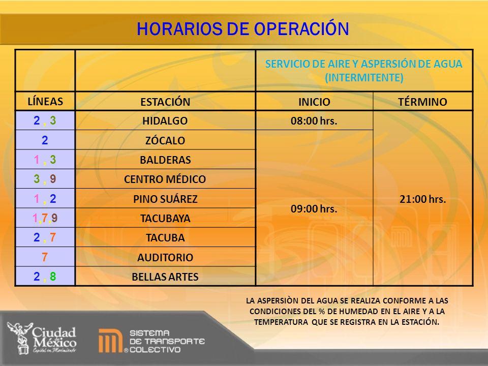 SERVICIO DE AIRE Y ASPERSIÓN DE AGUA (INTERMITENTE) LÍNEASESTACIÓNINICIOTÉRMINO 2, 3 HIDALGO08:00 hrs. 21:00 hrs. 2 ZÓCALO 09:00 hrs. 1, 3 BALDERAS 3,