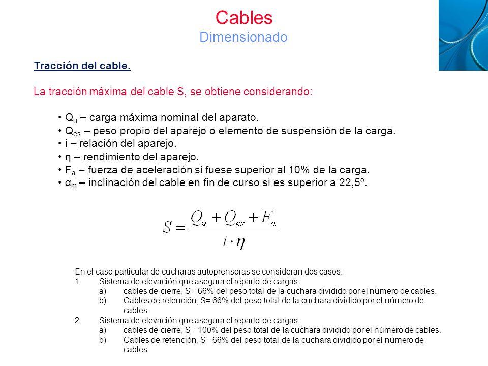 Cables Metálicos Tracción del cable. La tracción máxima del cable S, se obtiene considerando: Q u – carga máxima nominal del aparato. Q es – peso prop