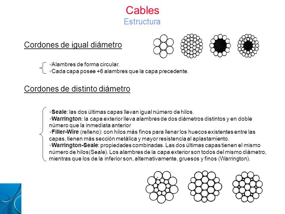 Cables Metálicos Cables Estructura Cordones de distinto diámetro Seale: las dos últimas capas llevan igual número de hilos. Warrington: la capa exteri