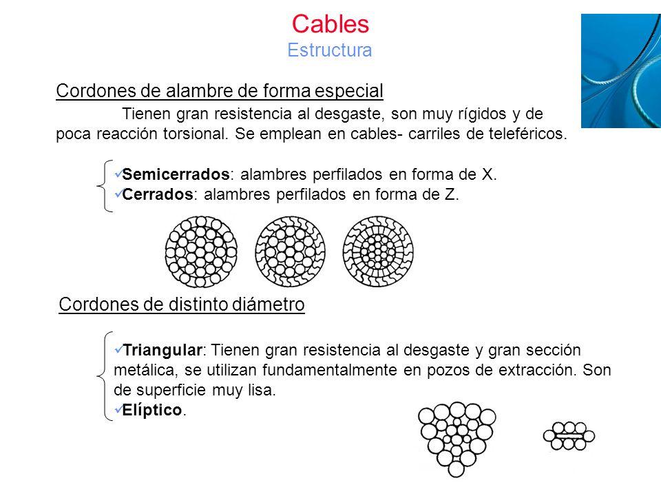 Cables Metálicos Cables Estructura Cordones de distinto diámetro Triangular: Tienen gran resistencia al desgaste y gran sección metálica, se utilizan