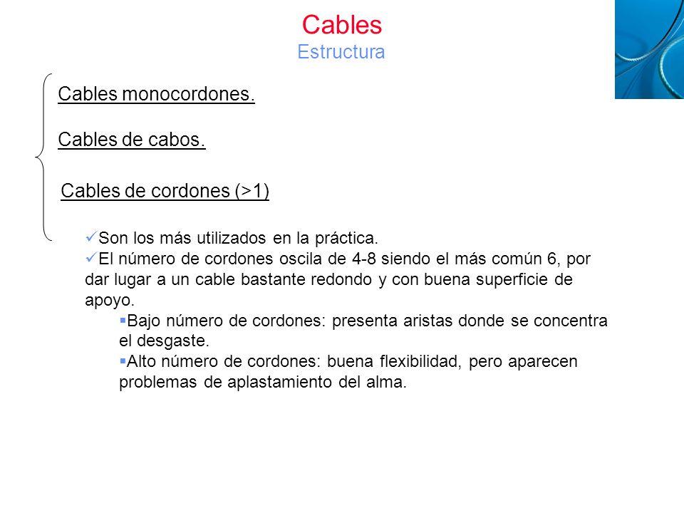 Cables Metálicos Cables Estructura Cables de cordones (>1) Son los más utilizados en la práctica. El número de cordones oscila de 4-8 siendo el más co