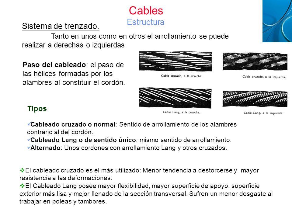 Cables Metálicos Sistema de trenzado. Tanto en unos como en otros el arrollamiento se puede realizar a derechas o izquierdas Cables Estructura Tipos P