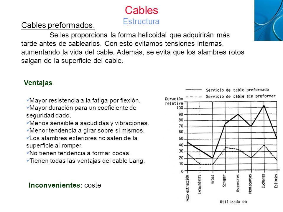 Cables Metálicos Cables preformados. Se les proporciona la forma helicoidal que adquirirán más tarde antes de cablearlos. Con esto evitamos tensiones