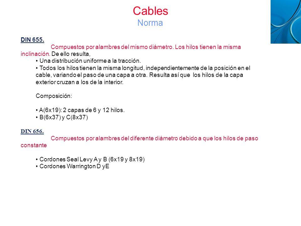Cables Metálicos DIN 655. Compuestos por alambres del mismo diámetro. Los hilos tienen la misma inclinación. De ello resulta, Una distribución uniform
