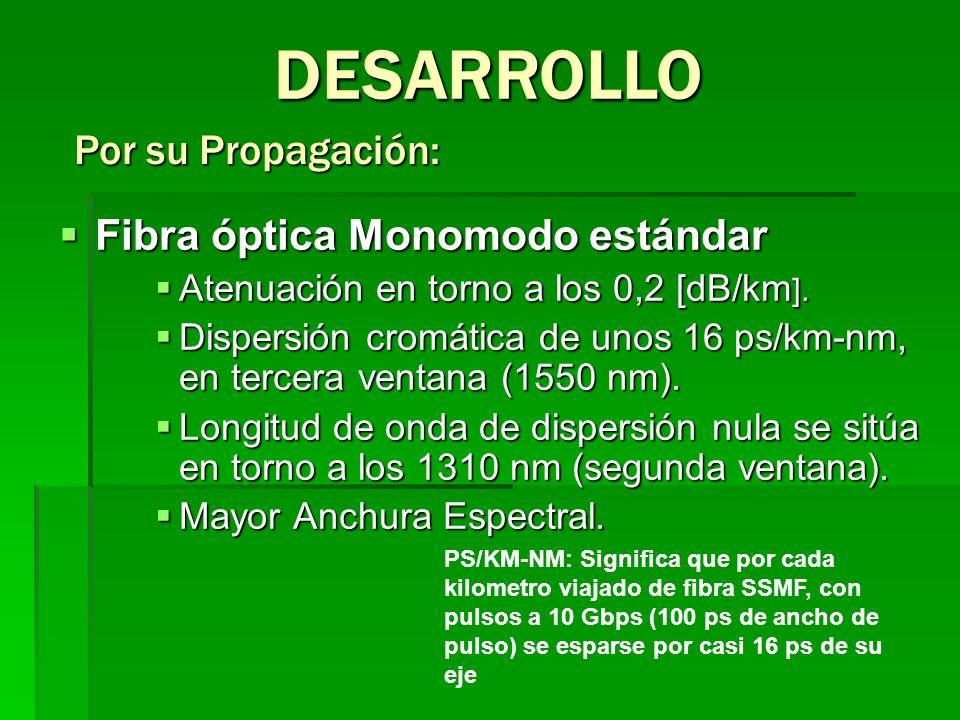 Fibra óptica Monomodo estándar Fibra óptica Monomodo estándar Atenuación en torno a los 0,2 [dB/km ]. Atenuación en torno a los 0,2 [dB/km ]. Dispersi