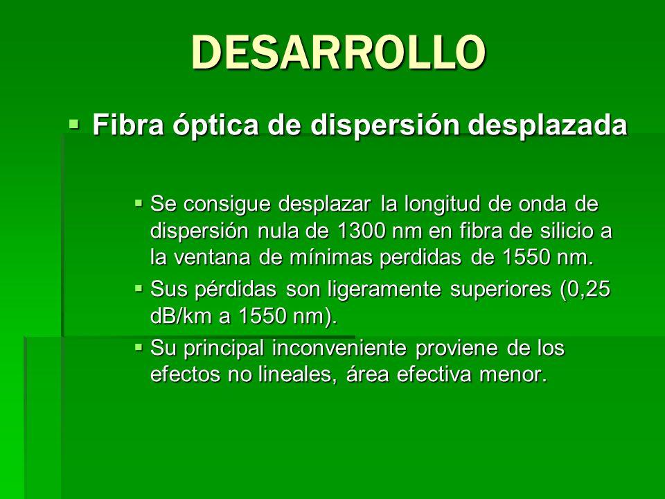Fibra óptica de dispersión desplazada Fibra óptica de dispersión desplazada Se consigue desplazar la longitud de onda de dispersión nula de 1300 nm en