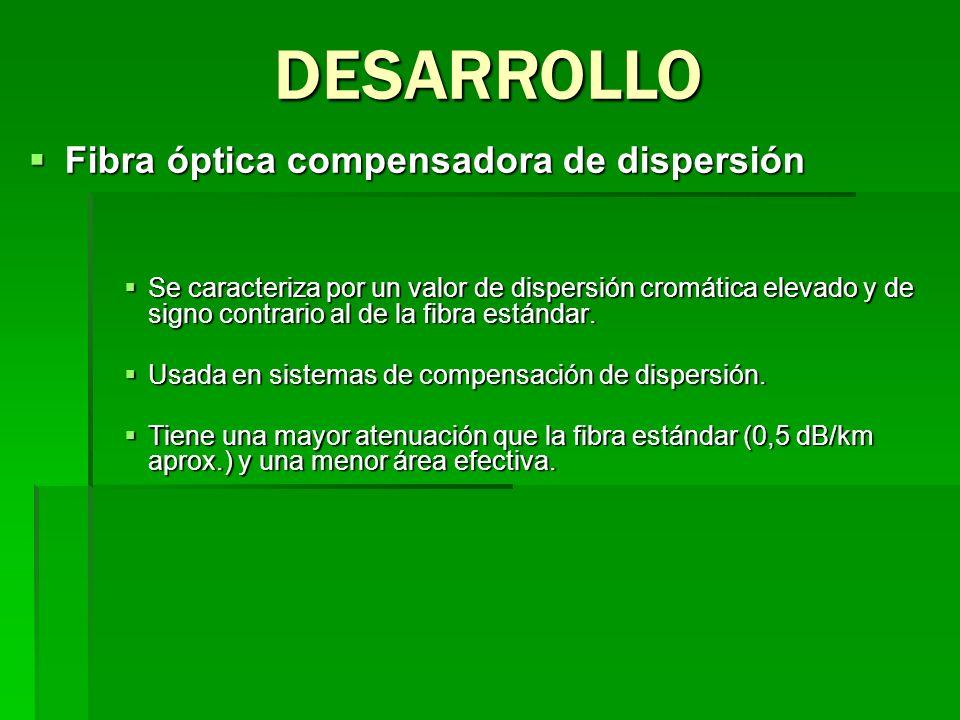 Fibra óptica compensadora de dispersión Fibra óptica compensadora de dispersión Se caracteriza por un valor de dispersión cromática elevado y de signo