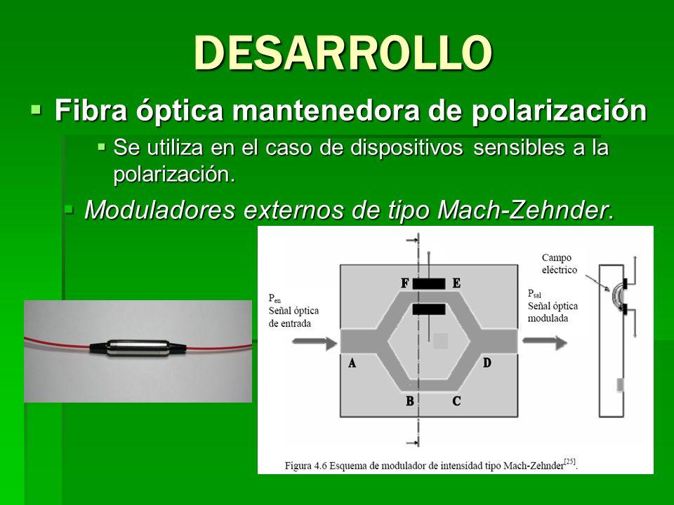 Fibra óptica mantenedora de polarización Fibra óptica mantenedora de polarización Se utiliza en el caso de dispositivos sensibles a la polarización. S
