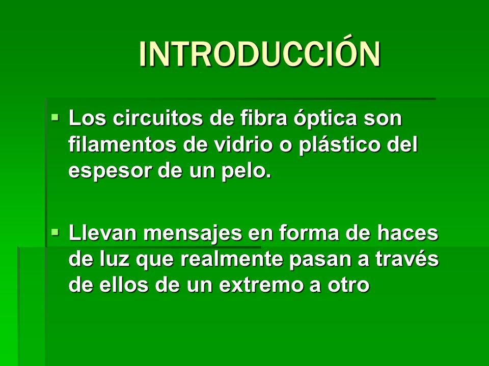 INTRODUCCIÓN Las fibras ópticas pueden ahora usarse como los alambres de cobre convencionales.