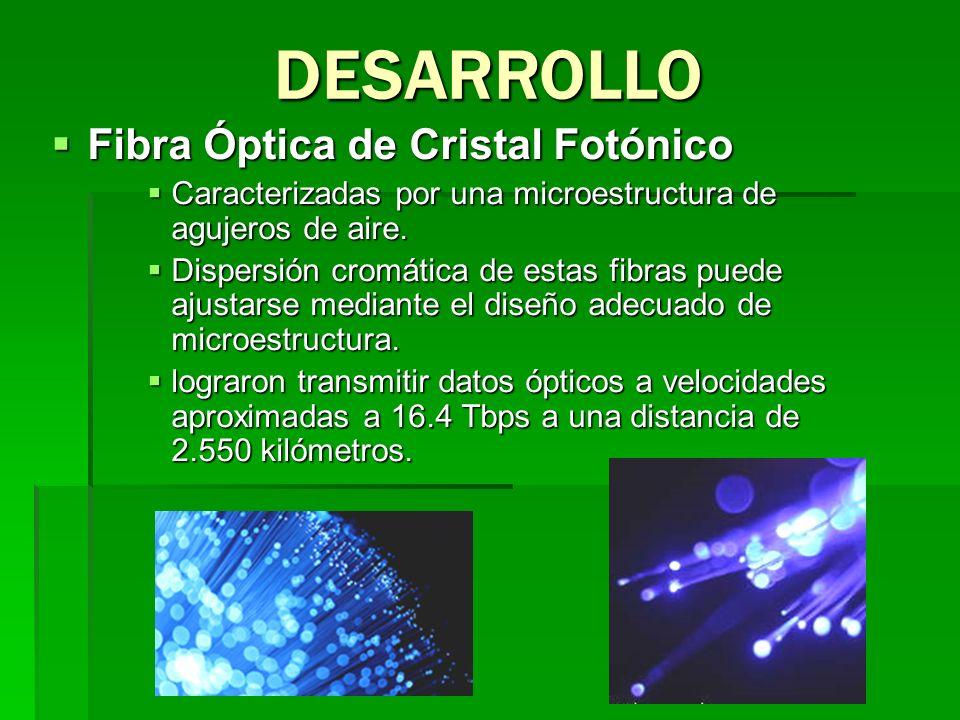 Fibra Óptica de Cristal Fotónico Fibra Óptica de Cristal Fotónico Caracterizadas por una microestructura de agujeros de aire. Caracterizadas por una m