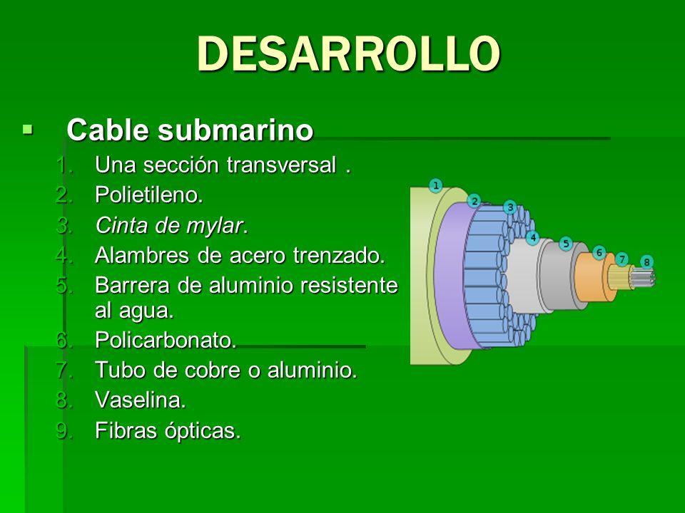 Cable submarino Cable submarino 1.Una sección transversal. 2.Polietileno. 3.Cinta de mylar. 4.Alambres de acero trenzado. 5.Barrera de aluminio resist