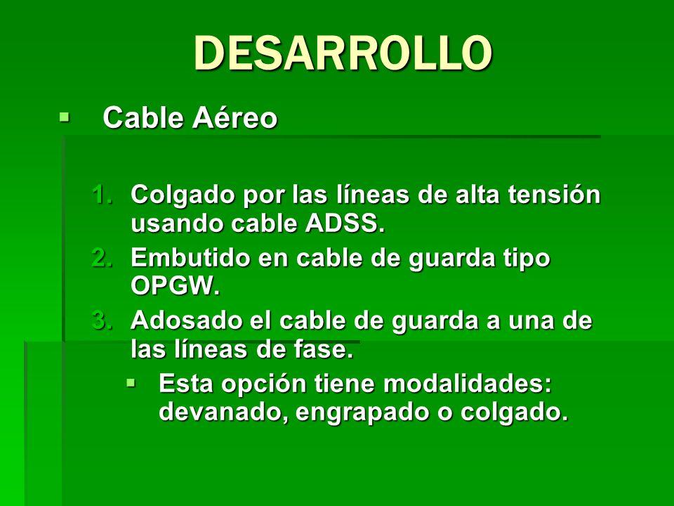 Cable Aéreo Cable Aéreo 1.Colgado por las líneas de alta tensión usando cable ADSS. 2.Embutido en cable de guarda tipo OPGW. 3.Adosado el cable de gua