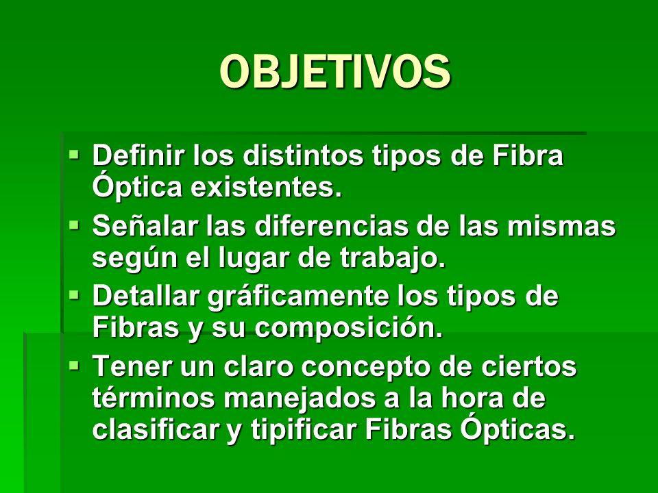 OBJETIVOS Definir los distintos tipos de Fibra Óptica existentes. Definir los distintos tipos de Fibra Óptica existentes. Señalar las diferencias de l