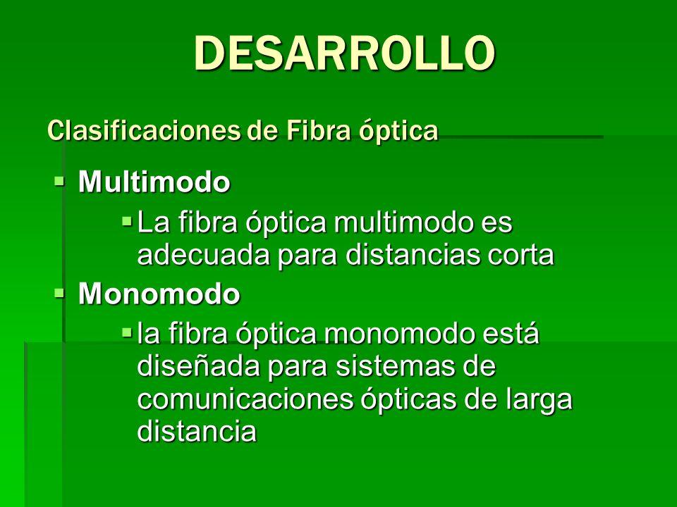 DESARROLLO Multimodo Multimodo La fibra óptica multimodo es adecuada para distancias corta La fibra óptica multimodo es adecuada para distancias corta