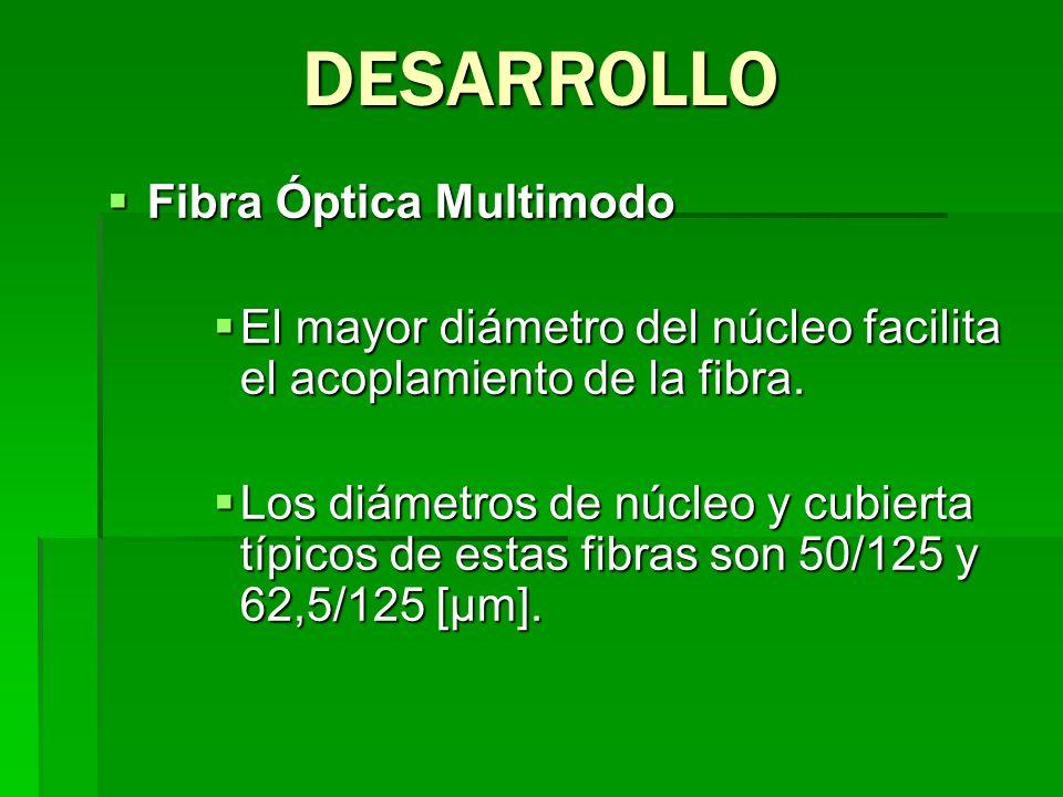 Existen dos tipos de fibra óptica multimodo: Existen dos tipos de fibra óptica multimodo: Salto de índice Salto de índice Índice gradual Índice gradual DESARROLLO