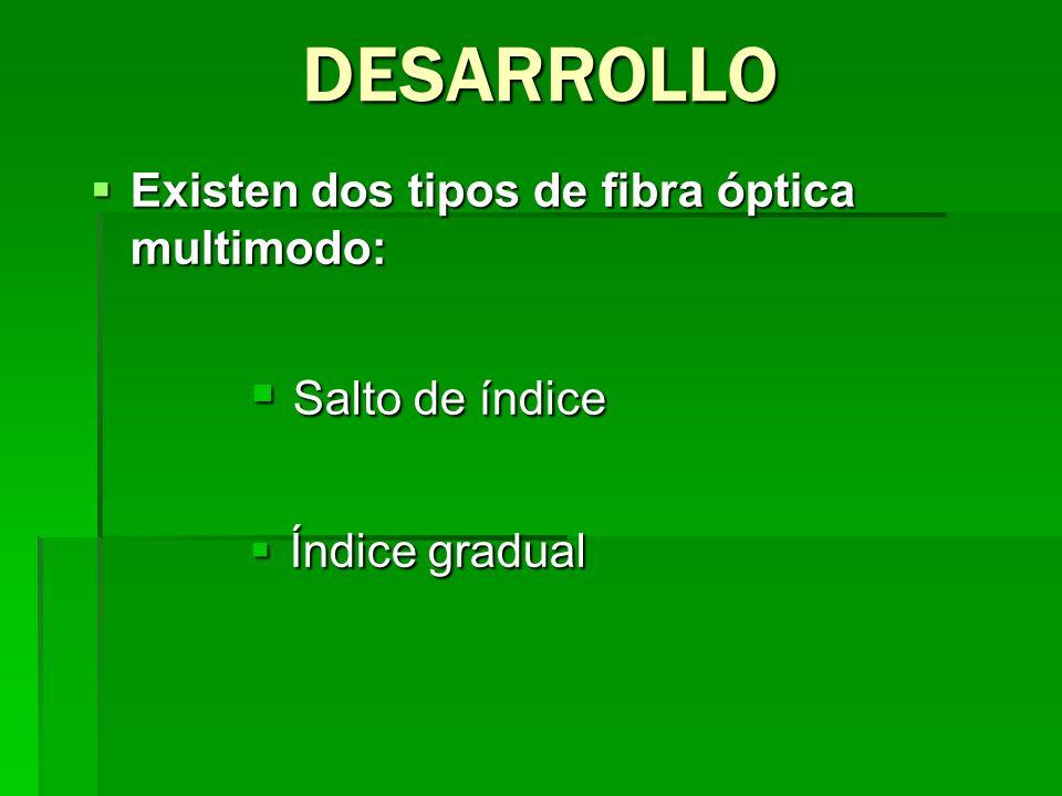 DESARROLLO Salto de índice Salto de índice Existe una discontinuidad de índices de refracción entre el núcleo y la cubierta o revestimiento de la fibra.