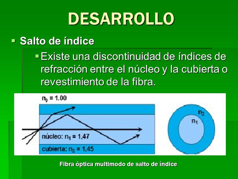 Índice gradual Índice gradual Esto permite que en las fibras multimodo de índice gradual los rayos de luz viajen a distinta velocidad.