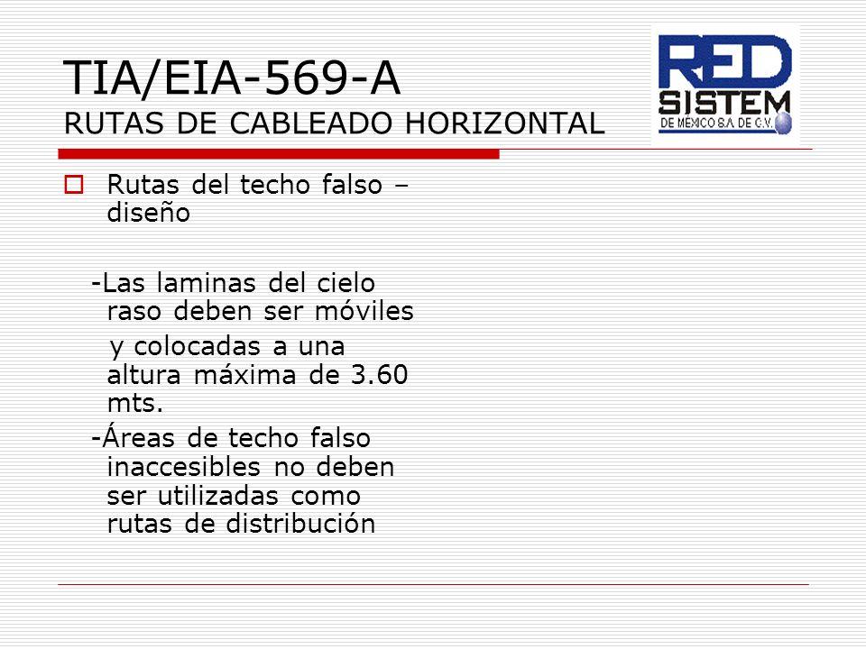 TIA/EIA-569-A RUTAS DE CABLEADO HORIZONTAL Rutas del techo falso – diseño -Las laminas del cielo raso deben ser móviles y colocadas a una altura máxim