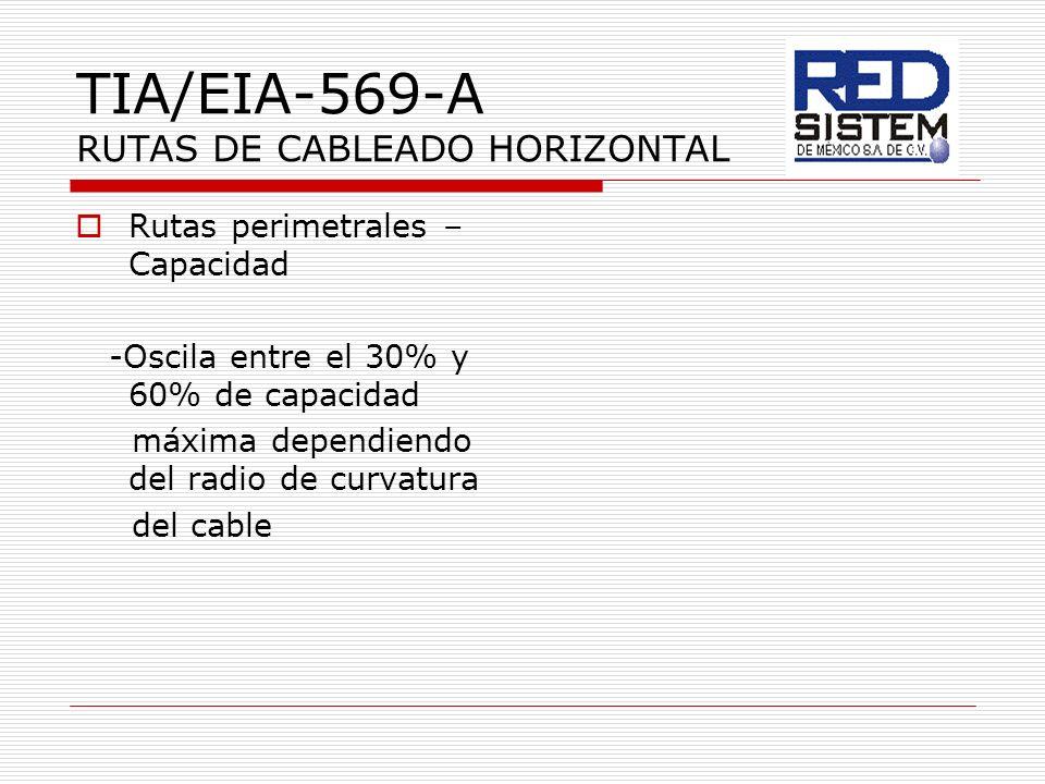 TIA/EIA-569-A RUTAS DE CABLEADO HORIZONTAL Rutas perimetrales – Capacidad -Oscila entre el 30% y 60% de capacidad máxima dependiendo del radio de curv