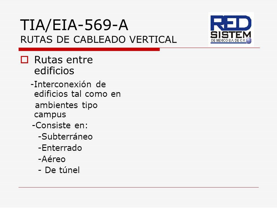 TIA/EIA-569-A RUTAS DE CABLEADO VERTICAL Rutas entre edificios -Interconexión de edificios tal como en ambientes tipo campus -Consiste en: -Subterráne