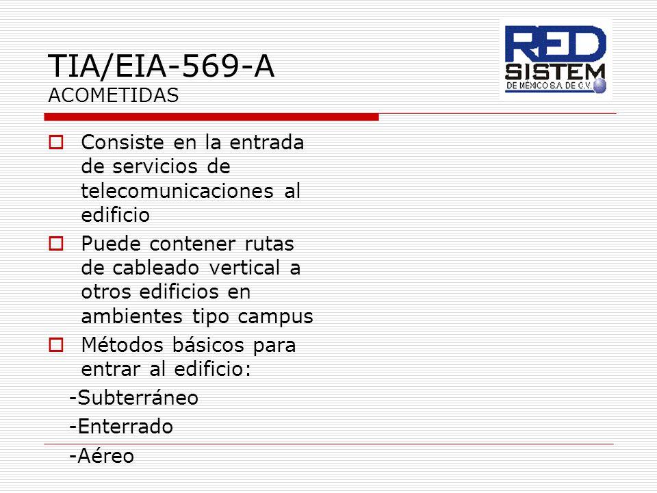 TIA/EIA-569-A ACOMETIDAS Consiste en la entrada de servicios de telecomunicaciones al edificio Puede contener rutas de cableado vertical a otros edifi