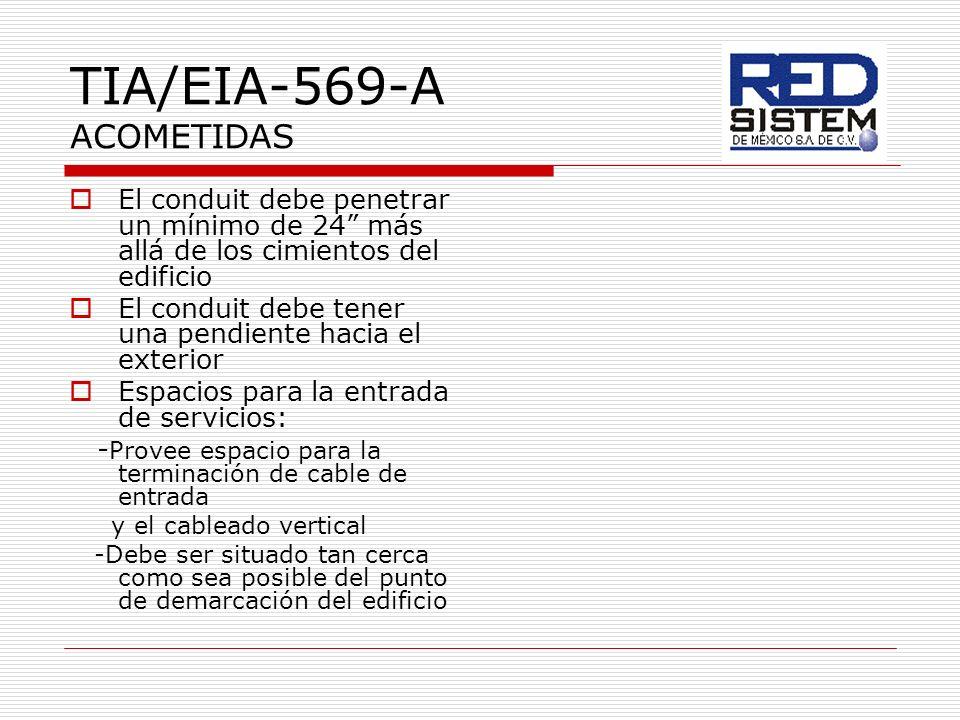 TIA/EIA-569-A ACOMETIDAS El conduit debe penetrar un mínimo de 24 más allá de los cimientos del edificio El conduit debe tener una pendiente hacia el