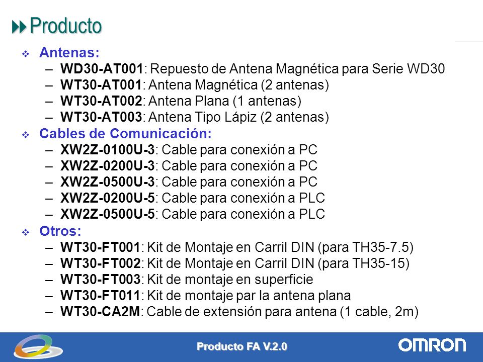 Producto FA V.2.0 10 Producto Producto Antenas: –WD30-AT001: Repuesto de Antena Magnética para Serie WD30 –WT30-AT001: Antena Magnética (2 antenas) –WT30-AT002: Antena Plana (1 antenas) –WT30-AT003: Antena Tipo Lápiz (2 antenas) Cables de Comunicación: –XW2Z-0100U-3: Cable para conexión a PC –XW2Z-0200U-3: Cable para conexión a PC –XW2Z-0500U-3: Cable para conexión a PC –XW2Z-0200U-5: Cable para conexión a PLC –XW2Z-0500U-5: Cable para conexión a PLC Otros: –WT30-FT001: Kit de Montaje en Carril DIN (para TH35-7.5) –WT30-FT002: Kit de Montaje en Carril DIN (para TH35-15) –WT30-FT003: Kit de montaje en superficie –WT30-FT011: Kit de montaje par la antena plana –WT30-CA2M: Cable de extensión para antena (1 cable, 2m)