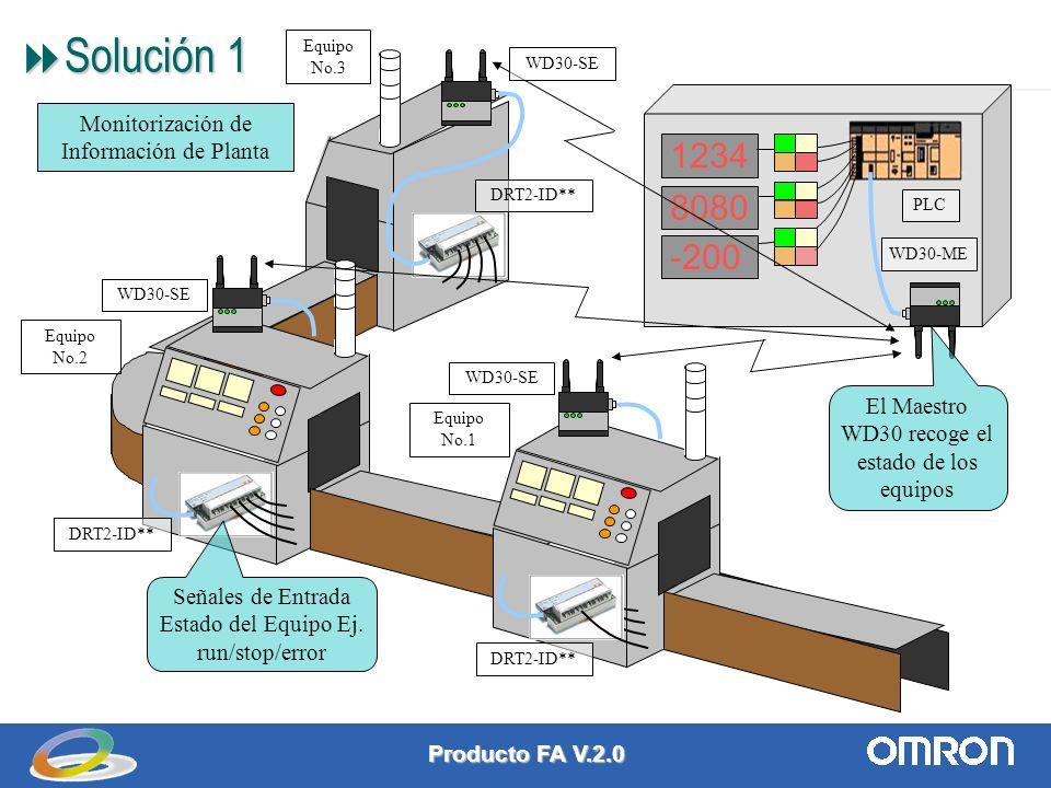Producto FA V.2.0 3 Solución 1 Solución 1 1234 8080 -200 Equipo No.3 WD30-ME WD30-SE PLC Monitorización de Información de Planta DRT2-ID** El Maestro WD30 recoge el estado de los equipos Señales de Entrada Estado del Equipo Ej.