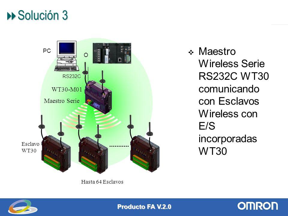 Producto FA V.2.0 5 Solución 3 Solución 3 Maestro Wireless Serie RS232C WT30 comunicando con Esclavos Wireless con E/S incorporadas WT30 WT30-M01 Maestro Serie RS232C O PC Esclavo WT30 Hasta 64 Esclavos