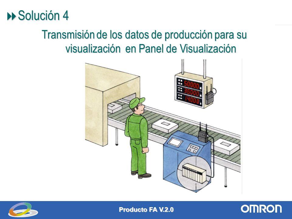 Producto FA V.2.0 6 Solución 4 Solución 4 Transmisión de los datos de producción para su visualización en Panel de Visualización