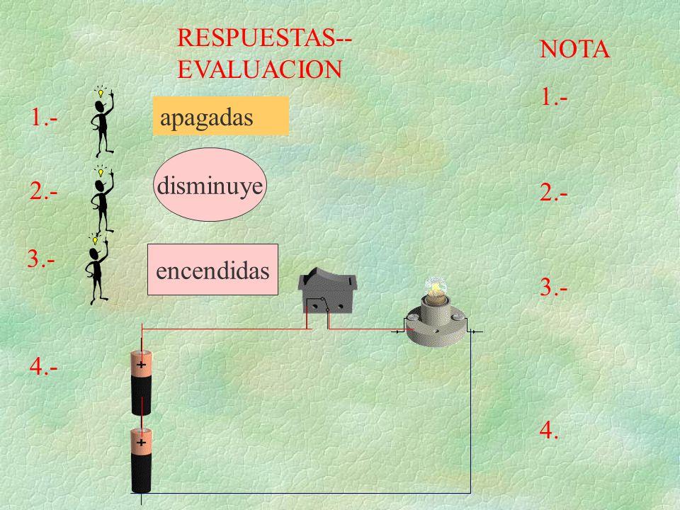 RESPUESTAS-- EVALUACION 1.-apagadas 2.- disminuye 3.- encendidas 4.- NOTA 1.- 2.- 3.- 4.