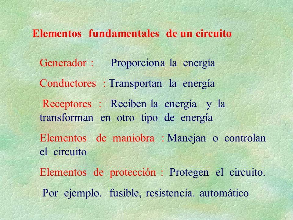 Elementos fundamentales de un circuito Generador : Proporciona la energía Conductores : Transportan la energía Receptores : Reciben la energía y la tr