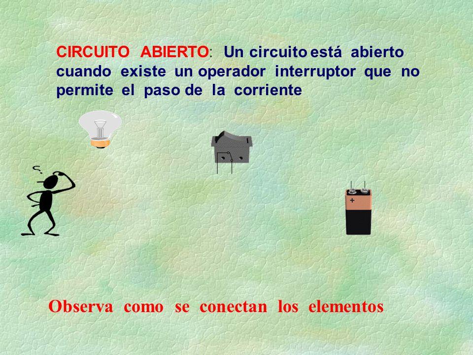 CIRCUITO ABIERTO: Un circuito está abierto cuando existe un operador interruptor que no permite el paso de la corriente Observa como se conectan los e
