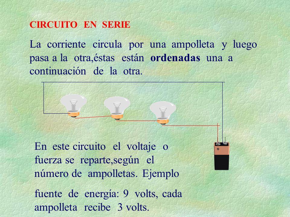 CIRCUITO EN SERIE La corriente circula por una ampolleta y luego pasa a la otra,éstas están ordenadas una a continuación de la otra. En este circuito