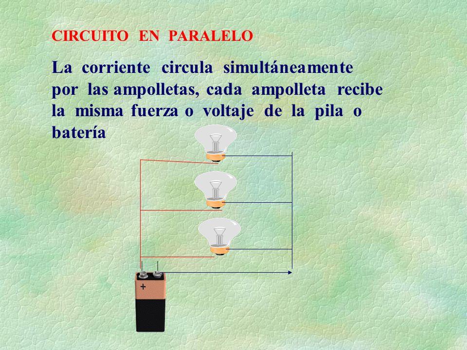 CIRCUITO EN PARALELO La corriente circula simultáneamente por las ampolletas, cada ampolleta recibe la misma fuerza o voltaje de la pila o batería