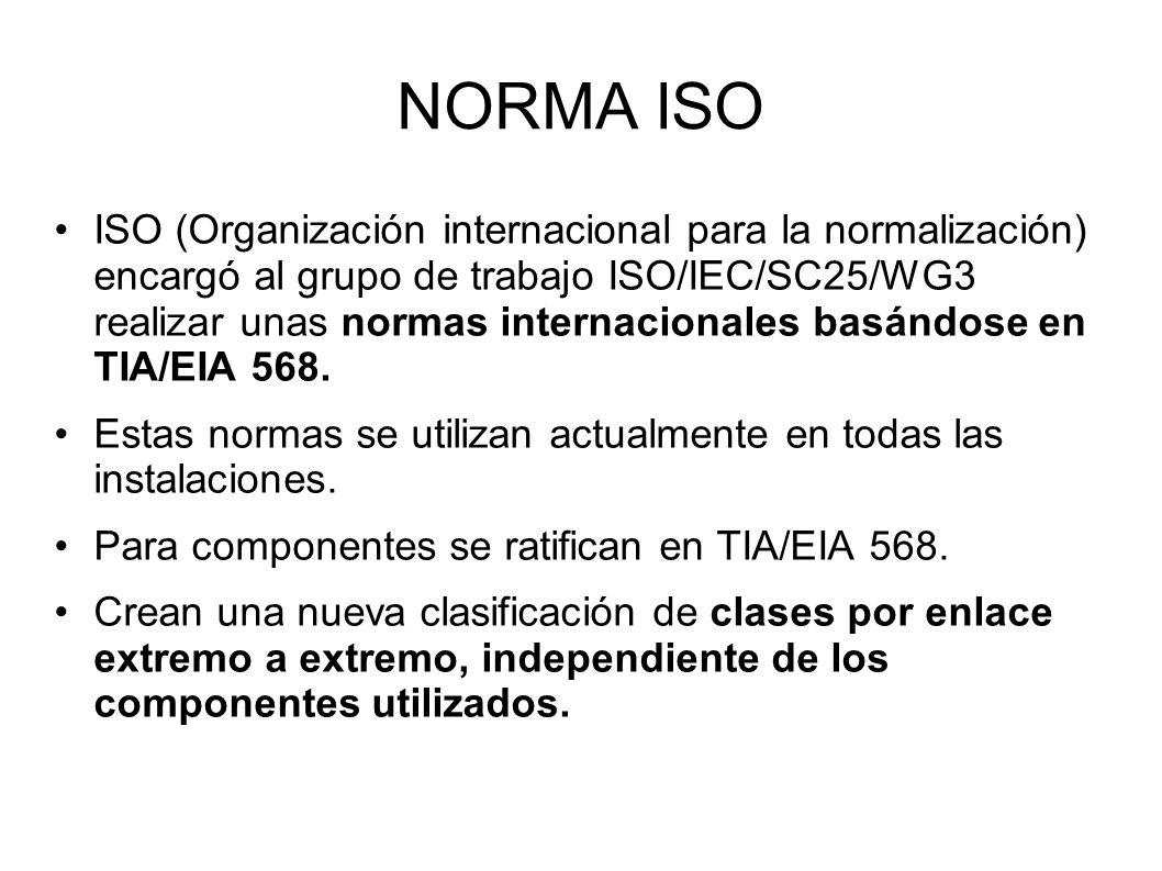 NORMA ISO ISO (Organización internacional para la normalización) encargó al grupo de trabajo ISO/IEC/SC25/WG3 realizar unas normas internacionales bas