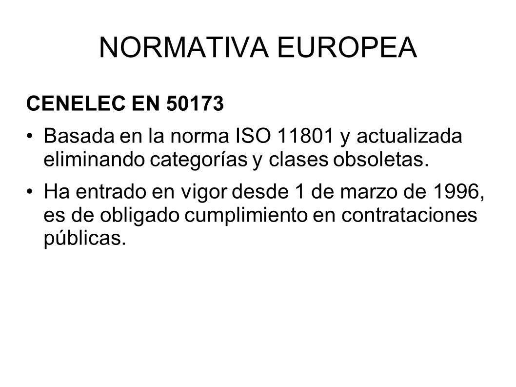 NORMATIVA EUROPEA CENELEC EN 50173 Basada en la norma ISO 11801 y actualizada eliminando categorías y clases obsoletas. Ha entrado en vigor desde 1 de