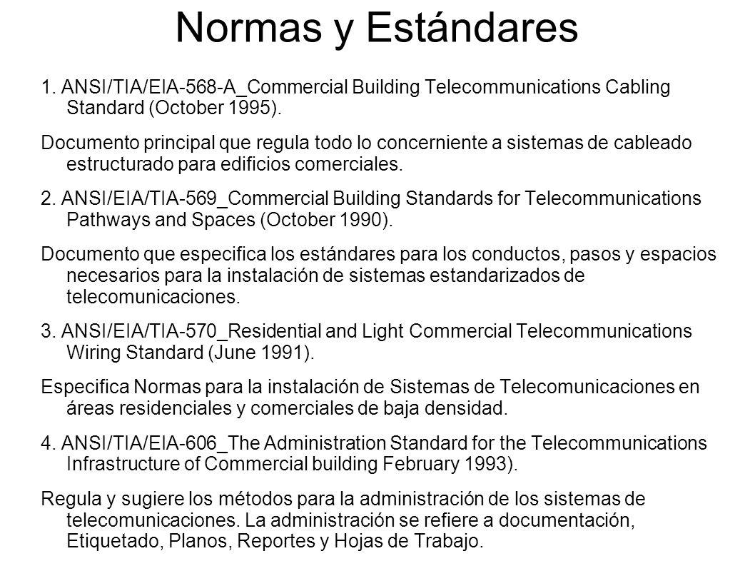 Normas y Estándares 1. ANSI/TIA/EIA-568-A_Commercial Building Telecommunications Cabling Standard (October 1995). Documento principal que regula todo