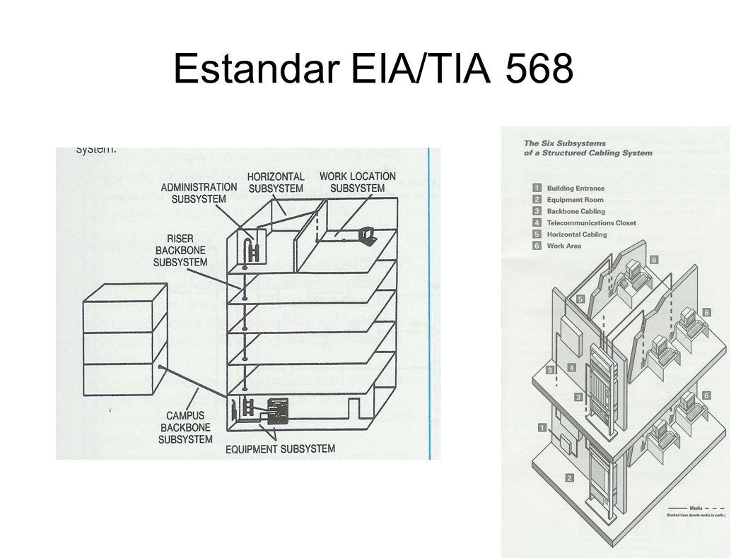 Estandar EIA/TIA 568