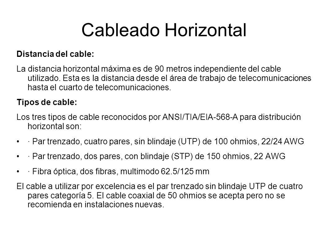 Cableado Horizontal Distancia del cable: La distancia horizontal máxima es de 90 metros independiente del cable utilizado. Esta es la distancia desde