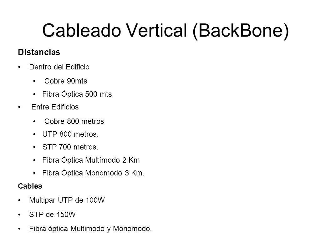 Cableado Vertical (BackBone) Distancias Dentro del Edificio Cobre 90mts Fibra Óptica 500 mts Entre Edificios Cobre 800 metros UTP 800 metros. STP 700